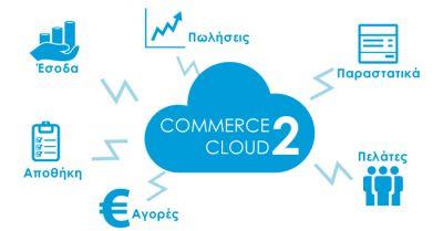 ΠΡΟΓΡΑΜΜΑ ΕΜΠΟΡΙΚΗΣ ΔΙΑΧΕΙΡΙΣΗΣ Commerce2Cloud